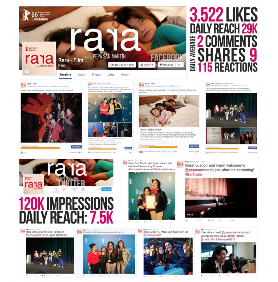 Film Social Media - Berlinale