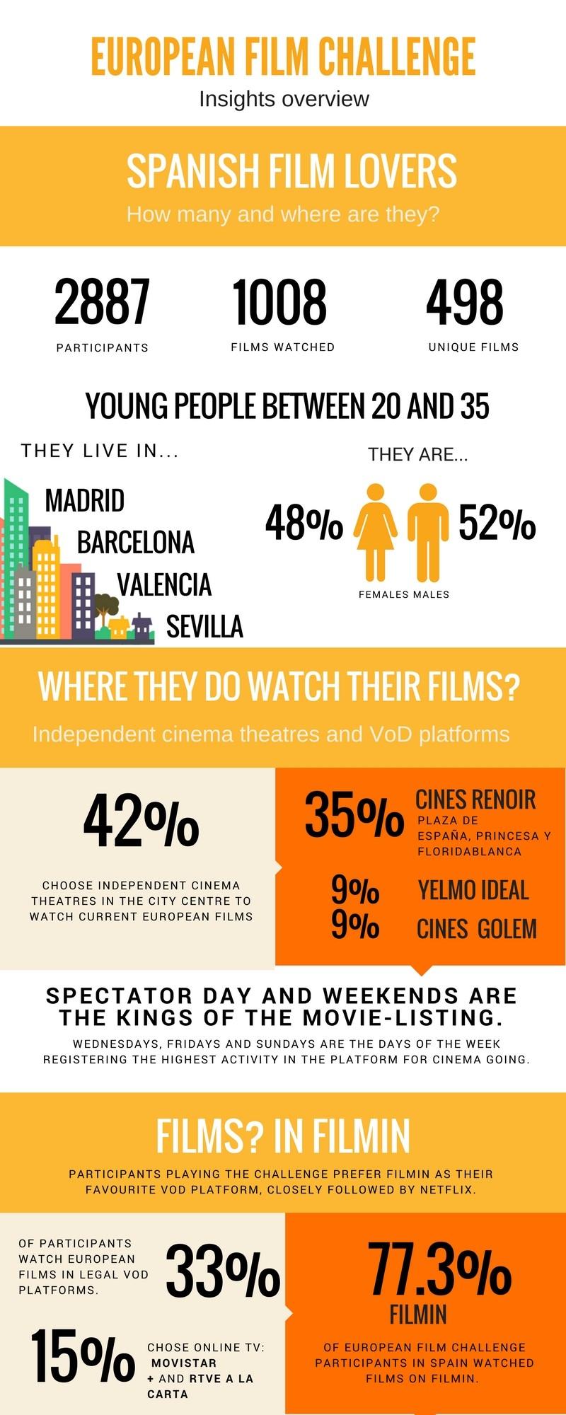 infographic EFC